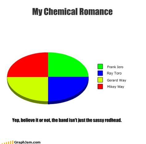 My Chemical Romance Memes - 1000 images about my chemical romance on pinterest my chemical romance gerard way and frank iero