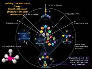Dark Matter PPT (page 4) - Pics about space