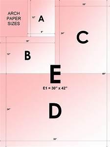 Standard Paper Size