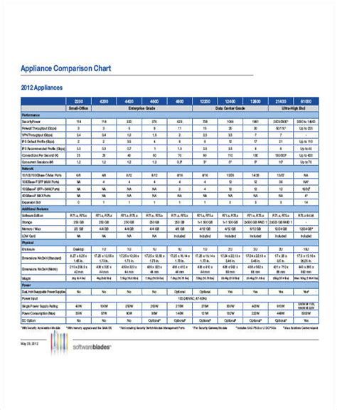 FREE 9+ Comparison Chart Examples & Samples in PDF   Examples