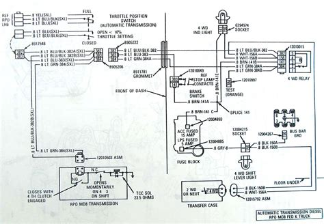 Chevy Exhaust System Diagram Untpikapps