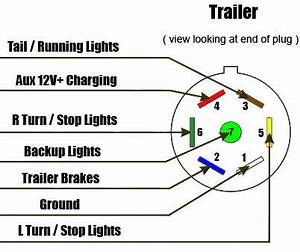 How To Connect 7 Way Trailer  U0026 Rv Plug