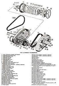 Sportster Engine Diagram