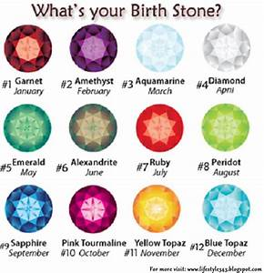 17+ best images about Star signs and birthstones on ...