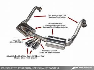 Awe Tuning Exhaust System  Cayman    Boxster 981   U2014 Flat 6