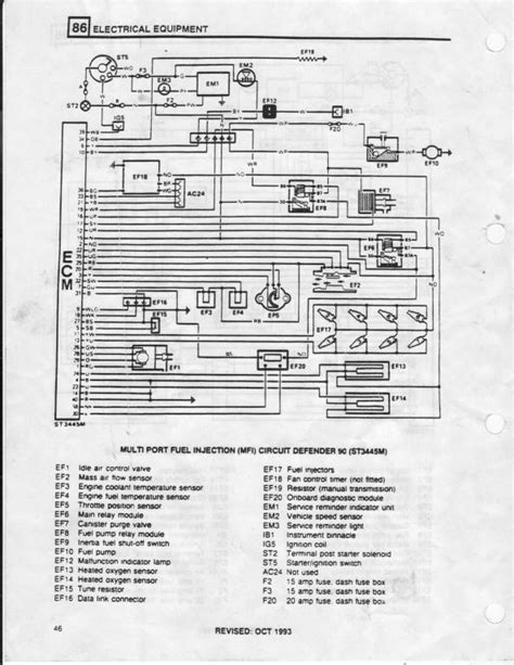 land rover defender tdci wiring diagram auto electrical