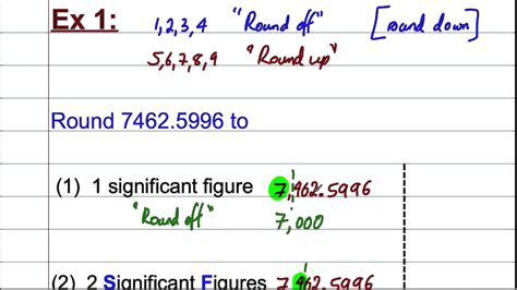 Rounding To Significant Figures Doovi