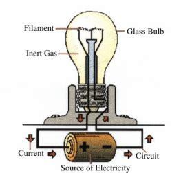 april 2013 bulb light