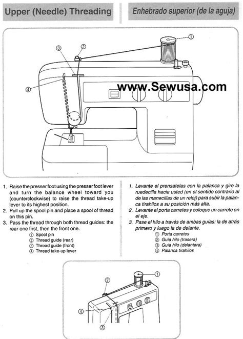 Brother Sewing Machine Threading Diagram Books