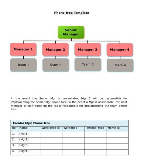 Call Tree Template  Templates Data