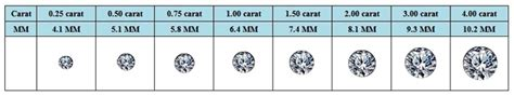1 2 Carat Diamond Stud Earrings Actual Size  Jewelry. Plumbing Contractor Insurance. Online Interior Decorating Courses. London Corporate Apartments Green Tea Citrus. Commercial Hvac Austin Tx Linux Virus Removal. How Home Equity Loans Work Top Rated Hosting. Difference Between Computer Engineering And Information Technology. How To Setup A Remote Desktop Connection. Online Dental Assistant Certification