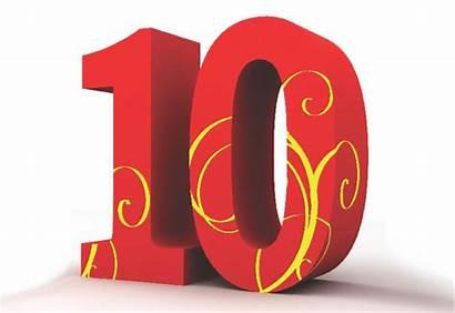 10th Birthday Happy Number