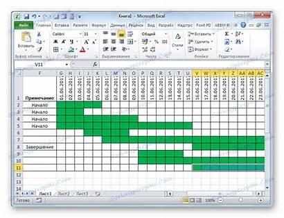 Excel Network Diagram Sieci Harmonogram