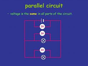Electrical Circuits - Presentation Physics
