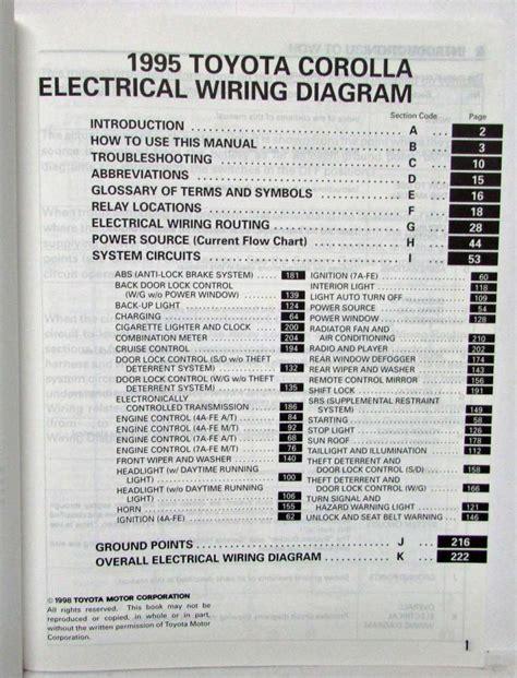 1995 toyota corolla electrical wiring diagram manual us canada