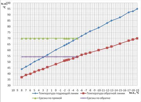 Тепловой насос для отопления дома цены виды плюсы и минусы . . ремонт строительство дизайн