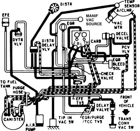 Had Requested Vacuum Diagram For Chevrolet Van