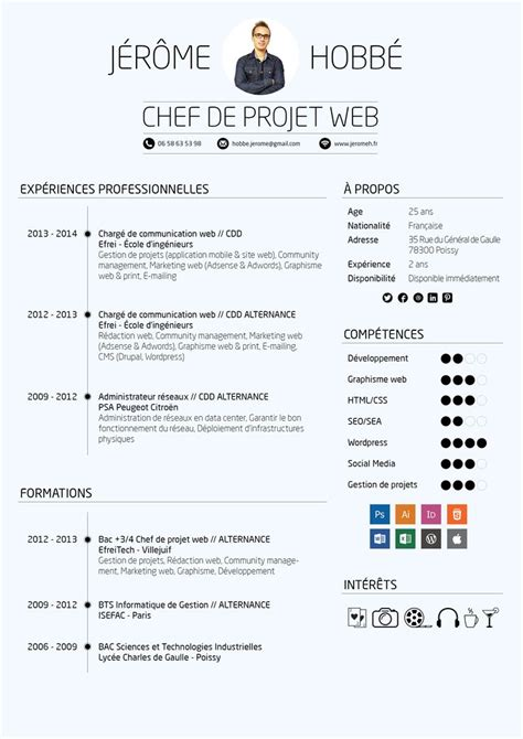 D Cv by Cv Chef De Projet Web Design Inspiration Chef De