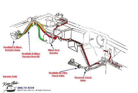 Keen Corvette Parts Diagrams