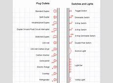 electrical blueprint symbols Interior Design Cheat