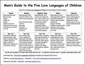 Owatonna MOPS: ... Love Language Test