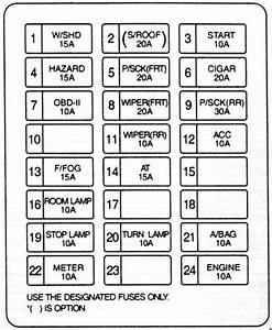 Kia Carnival Gq  1998 - 2006  - Fuse Box Diagram