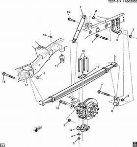 Gm V8 Engine Sizes  Gm  Free Engine Image For User Manual