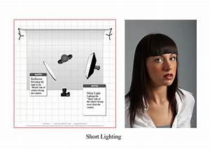 Fashion Photography Blog  U00bb Split  Broad  U0026 Short Lighting