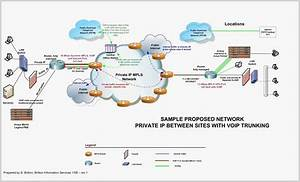 Lovely Visio 2016 Network Diagram Templates