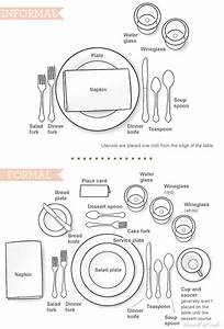 Seafood Place Setting Diagram