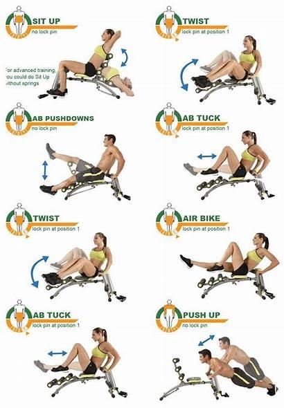 Wonder Core Exercise Exercises Gym Ab Workout
