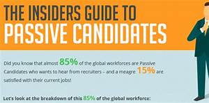 The Insider39s Guide To Passive Candidates Infographic
