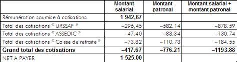 salaire gestionnaire de paie cabinet comptable livre sur la paie ziloo fr