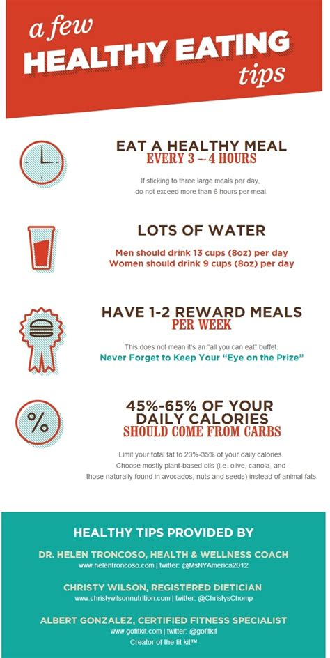 A Few Healthy Eating Tips  Helen Troncoso
