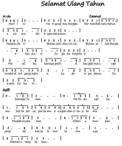 lirik lagu ibu kita kartini pianika not angka pianika lagu selamat ulang tahun jamrud