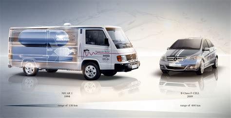 Mercedes Brennstoffzellen Antrieb by Daimler Verschiebt Wasserstoff Antrieb Technik