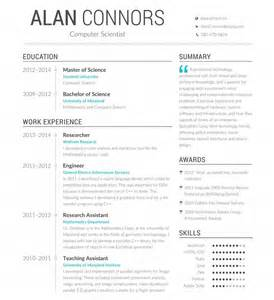 resume templates for ux designer opensource resume generator profession is ui ux design resume