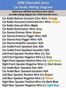 Wiring Diagrams And Free Manual Ebooks  1998 Chevrolet