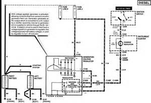 charging powerstrokenation ford powerstroke diesel