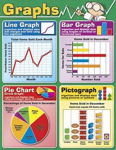 Math Charts And Tables