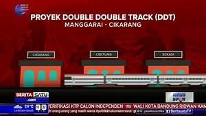 Live Tracking Paket : proyek pembangunan ddt manggarai cikarang dibagi 3 paket pekerjaan youtube ~ Markanthonyermac.com Haus und Dekorationen