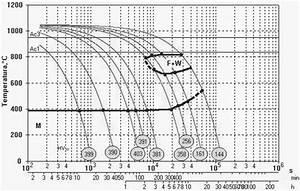 Cct Diagram For X10crwmovnb9