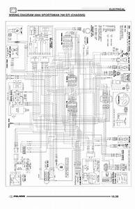 2004 Polaris Sportsman 700 Twin Wiring Diagram