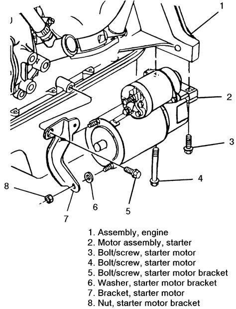 1988 buick regal wiring diagram related of 1988 buick regal wiring diagram