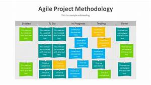 Agile Project Methodology Powerpoint Diagram   Fully