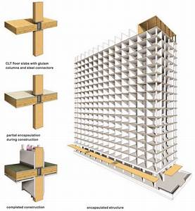 World's tallest timber tower to be built in British ...