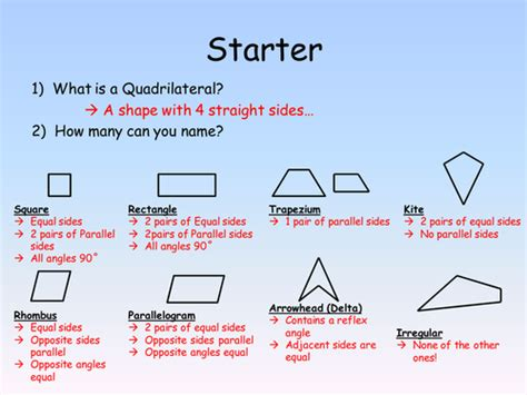 Properties Of Quadrilaterals By Fionaryan88  Teaching Resources Tes
