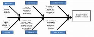 Mejora Del Desempe U00f1o De Procesos  2  Plan De Medici U00f3n De