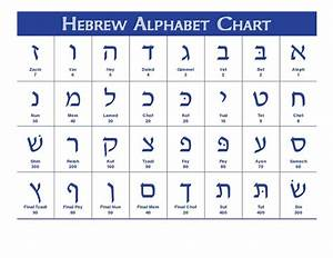hebrew alphabet hebrew words pinterest hebrew words With hebrew letters pictures