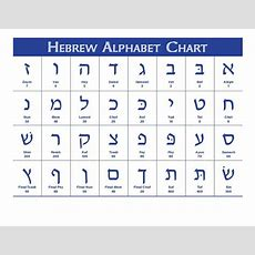 Hebrew Alphabet  Hebrew Words  Pinterest  Hebrew Words